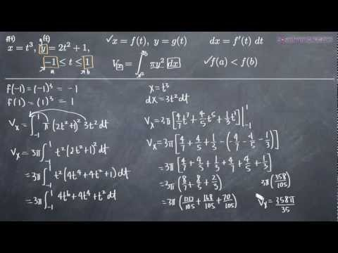 Volume of Revolution of a Parametric Curve