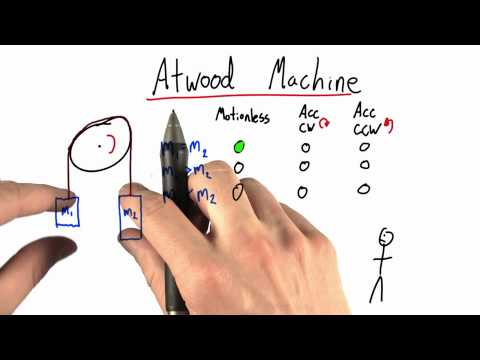 Atwood Machine Problem Solution  - Intro to Physics - What causes motion - Udacity