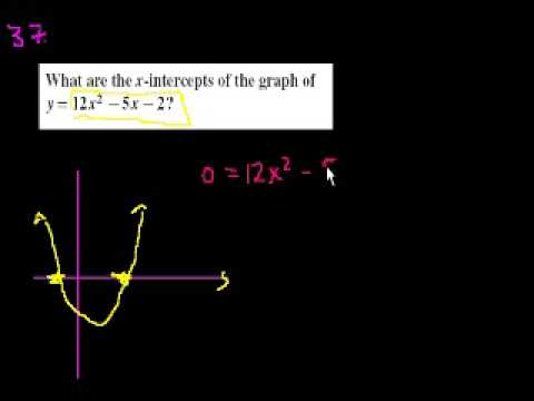 Algebra II: Shifting Quadratic Graphs