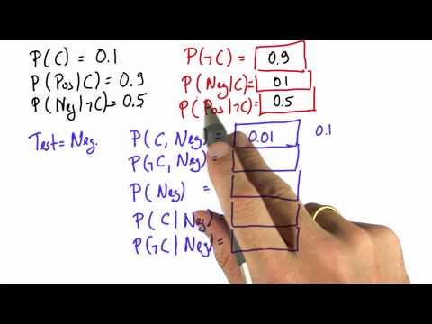 Disease Test 2 Solution - Intro to Statistics - Bayes Rule - Udacity