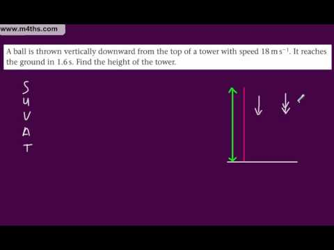 (a) M1 Kinematics SUVAT equations (constant acceleration)- M1 Mechanics basic examples