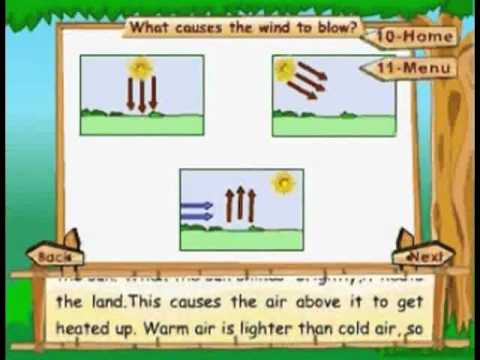 Learn Series - What Causes Wind To Blow - Kids Animation