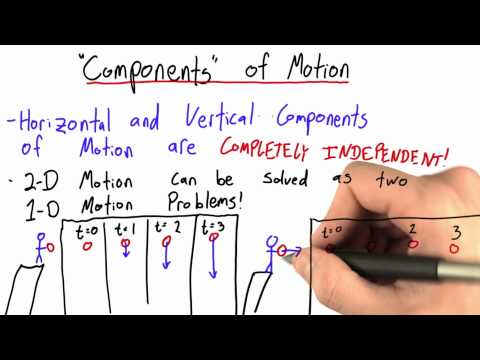 Components of Motion - Intro to Physics - Motion - Udacity