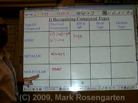 Chemistry Tutorial 6.02a:  Types Of Substances