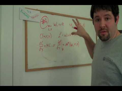 24b. Applying The Envelope Theorem