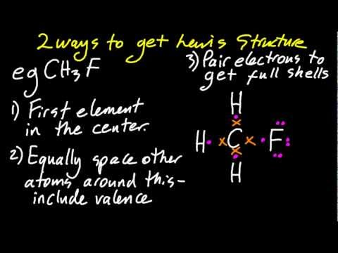 4.2.3 Lewis structures of molecules/ions for up to 4 electron pairs on each atom IB Chemistry SL