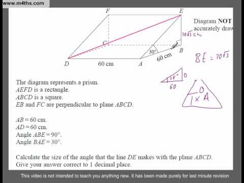 (Q250) A Star GCSE Revision Questions Multiple trig problem