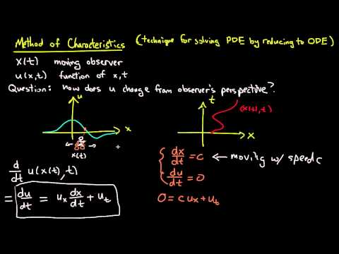 PDE 5 | Method of characteristics