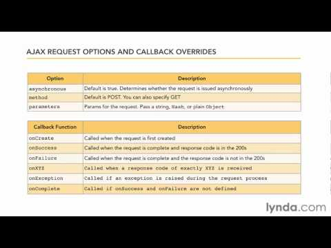Prototype tutorial: Working with AJAX   lynda.com