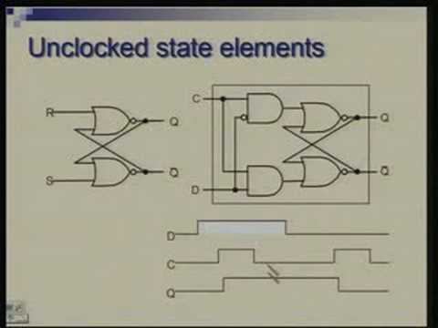 Lecture -17 Processor Design - Introduction