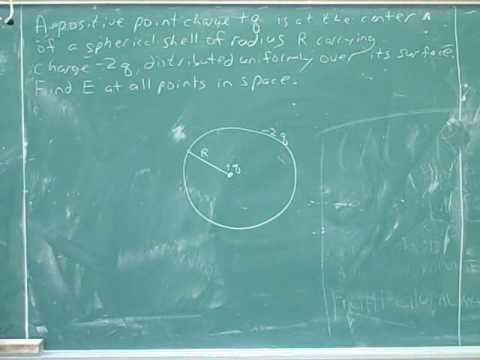 Physics: Electric field lines and Gauss's law (11)