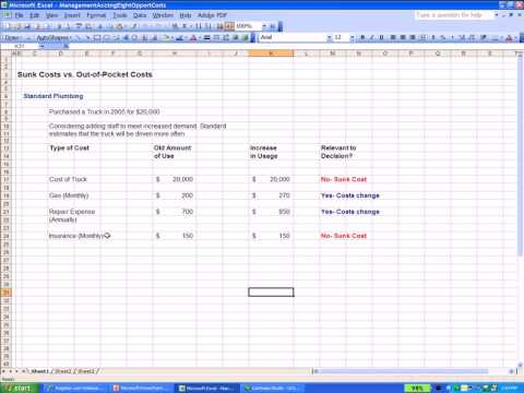 Management Accounting 8- Relevant Costs