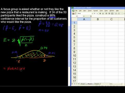 What is the Confidence Interval of a Proportion - Business Statistics Tips