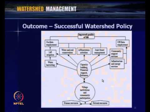 Mod-01 Lec-03 Watershed Management Policies
