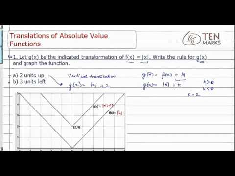 Translations of Absolute Value Functions