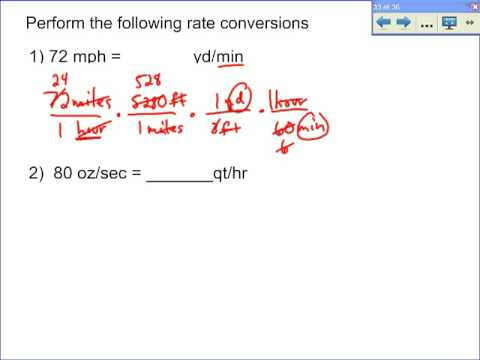 Rate Conversions