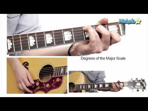 How to Play the Degrees of the Major Scale on Guitar