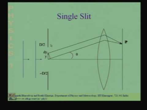 Lecture - 21  Diffraction - II