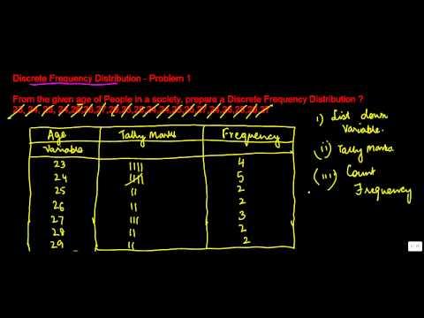 919. Discrete Frequency Distribution - Problem 1