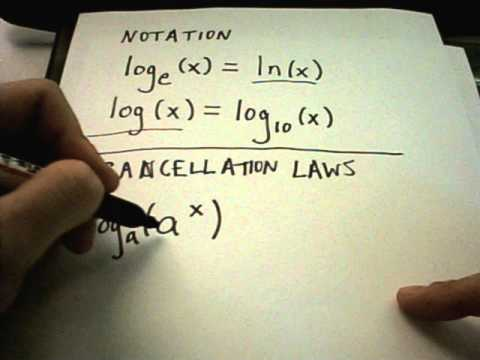 Properties of Logarithms - Logarithmic Functions