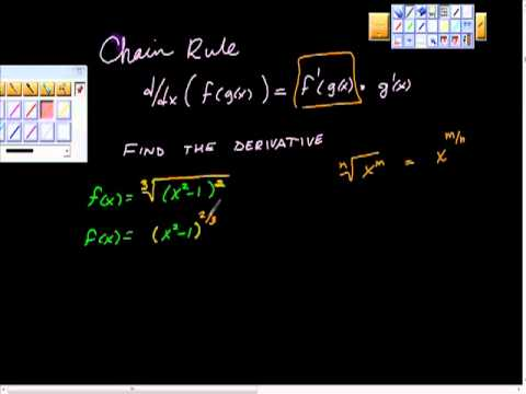 Chain Rule Differentiation AP Calculus AB