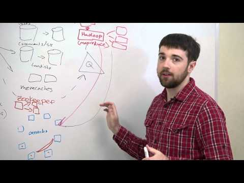 Using The Queue - CS253 Unit 7 - Udacity
