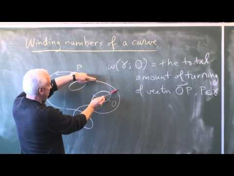 AlgTop11d: Rational curvature, winding and turning (cont.)