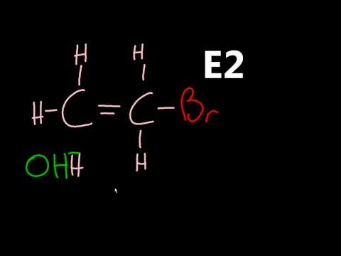 20.3.2 Describe/explain the mechanism for elimination of HBr from bromoalkanes IB Chemistry HL