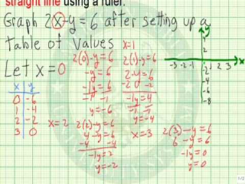 Graph Points to Set of Ordered Pairs