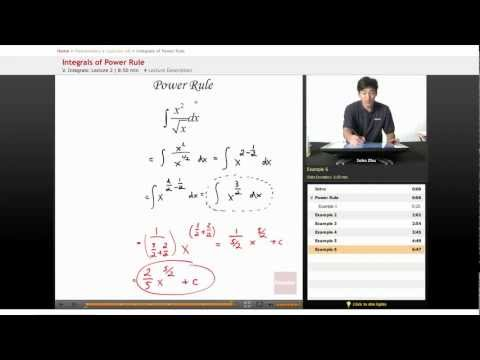 AP Calculus AB: Integrals of Power Rule