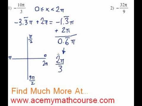Trigonometry - Finding the Reference Angle (Radians)