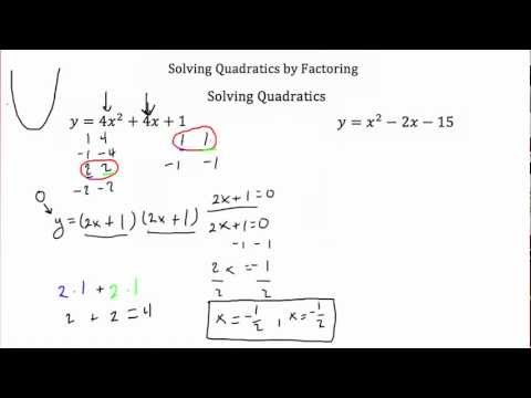 Solve By Factoring Part 2-Textbook Tactics