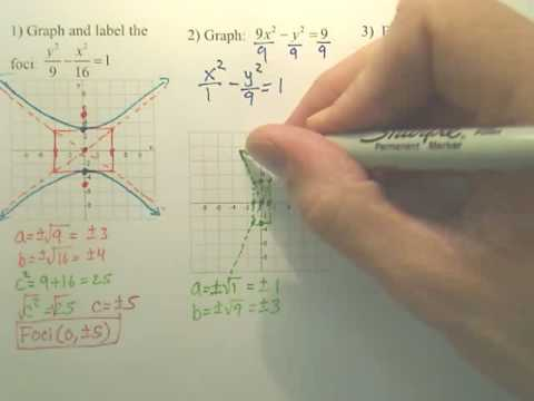 10.5b Hyperbolas - Algebra 2