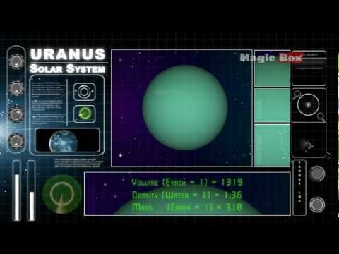 Kids Educational Videos - The Solar System - Uranus