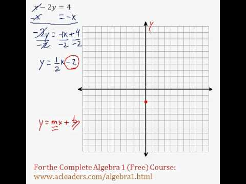 (Algebra 1) Linear Equations - Graphing Linear Functions Pt. 4