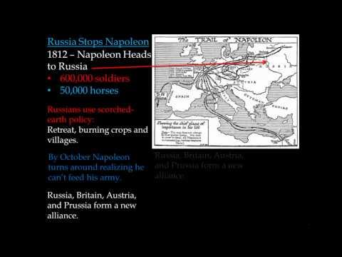 Napoleon's France