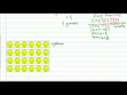 Fact Families of Multiplication and Division