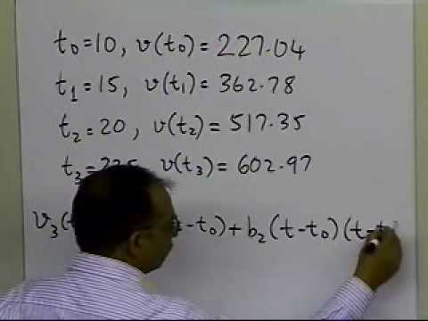 General Order: Newton's Divided Difference Polynomial: Example: Part 1 of 2