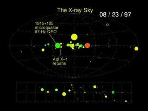 The X-ray Sky