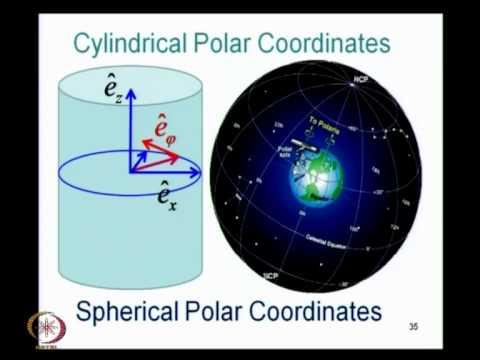 Mod-03 Lec-12 Polar Coordinates(iI)