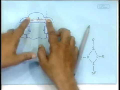 Lecture - 17 The Bond Graph Approach-V