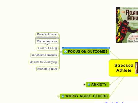 How Pregame Anxiety Causes Athletes to Under Perform