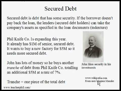 Business and Finance Lesson 18: Debt and Default (Learn English)