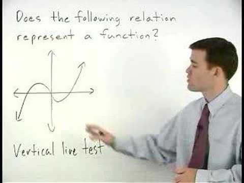 Vertical Line Test - YourTeacher.com - 1000+ Online Math Lessons