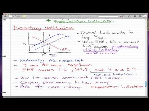 Macroeconomics - 50: Monetary Validation