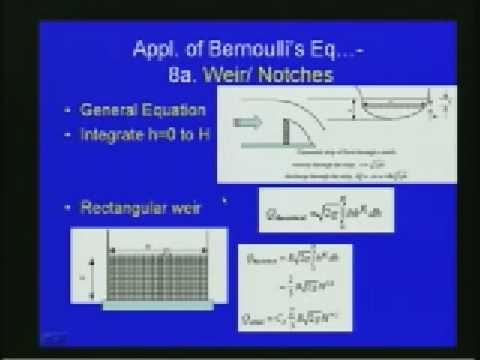 Lec-13 Dynamics of Fluid Flow