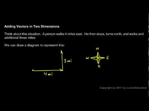 Physical Science 2.4d - Displacement Vectors
