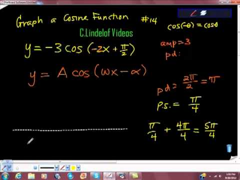 Graph a Cosine Function Fourteen Pt I