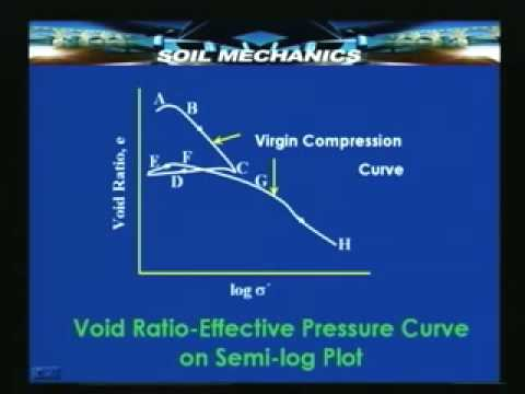 Lecture - 36 Soil Mechanics