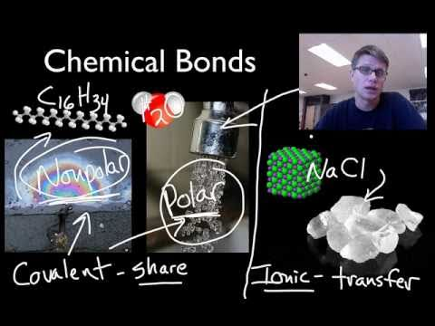 Chemical Bonds: Covalent vs. Ionic